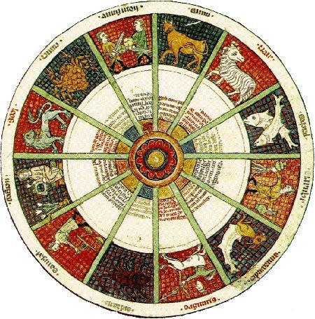 """Képtalálat a következőre: """"astrology medieval"""""""